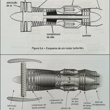 Review – Livro Motores a Reação – Palharini