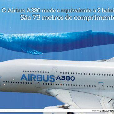 Curiosidades CP –  A380