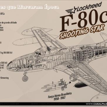 Acfts que Marcaram Época – F80C